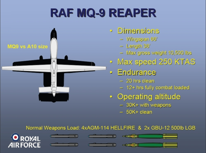 uav reaper drone with Uk Mod Release Presentations On Reaper And Watchkeeper Drones To Drone Wars Uk Under Foi on Ga Asi Demonstrates Ads B Surveillance System On Guardian Uav additionally Watch additionally Military intelligence is not an oxymoron moreover 846596 in addition Unmanned Aerial Vehicle Uav.