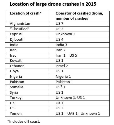 location of crashes 2015