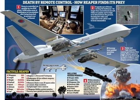 08S_REAPER DRONE ATTACK