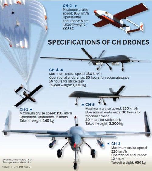 caihong-rainbow-drones